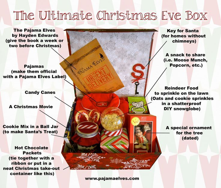Ideas for The Ultimate Christmas Eve Box! www.pajamaelves.com #christmasevebox