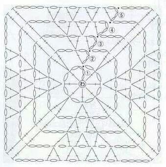 Moduli Allunci to moreover Crochet Diagrammes Motifs Geometriques Ronds Carr C3 A9 moreover Horgolt Hatsz C3 B6gek furthermore  on round crochet dishcloth pattern