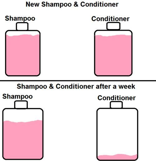 Story of my (hair's) life.