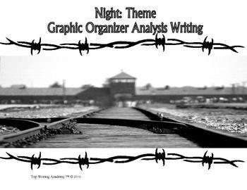 Night Analysis
