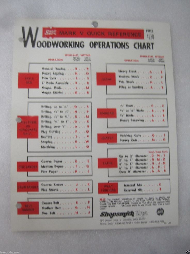 Shopsmith Mark V Woodworking Operations Chart Ebay