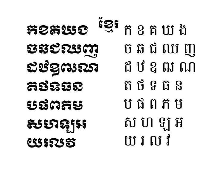 Non Latin Script Languages Of The World