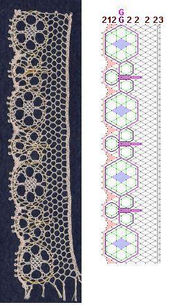 Bobbin lace strip