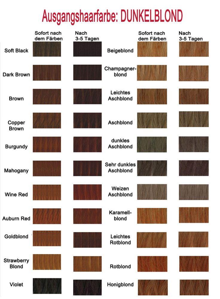Alle Aschetöne (Aschblond, Dunkles Aschblond, Leichtes Aschblond, sehr dunkles Aschblond und Weizen Aschblond) haben KEINE Rotpartikel, somit gibt es hier keinen Rotstich!  Je öfter die Blond- und Aschetöne verwendet werden, umso heller wird das Haar. Nach ca. 5 Anwendungen ist eine Aufhellung um bis zu 3 Nuancen möglich. Nach jeder Färbung verbleiben immer mehr Farbpartikel im Haar und ummanteln dieses so. Sie werden nicht mehr asugewaschen und führen so zu einer Aufhellung. die farbe…