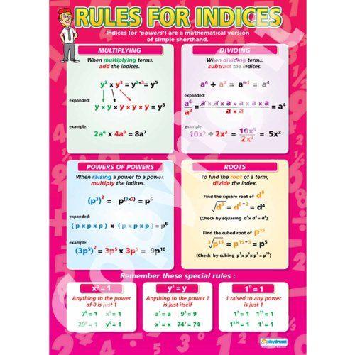 Pouvoirs/mathématiques-Active Poster éducatif en Papier b…