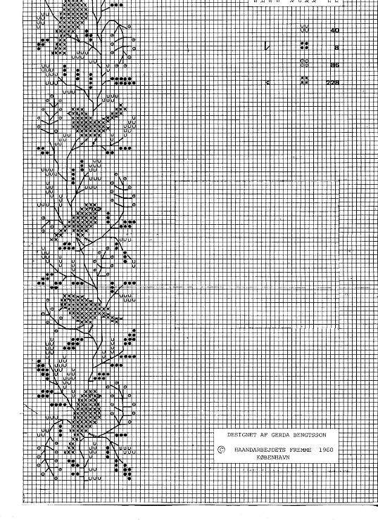 GERDA BENGTSSON / bird / border / see pillow