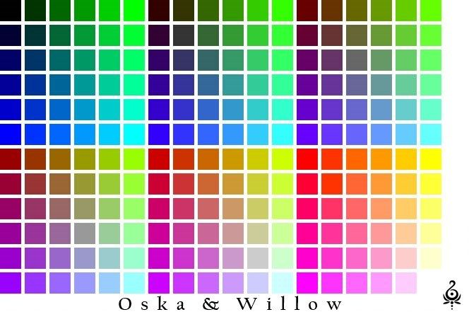 We refer to a colour chart often when blending colours for our soaps here at Oska & Willow on the Sunshine Coast Hinterland, Queensland, Australia. FACEBOOK - OSKA & WILLOW INSTAGRAM - OSKA & WILLOW