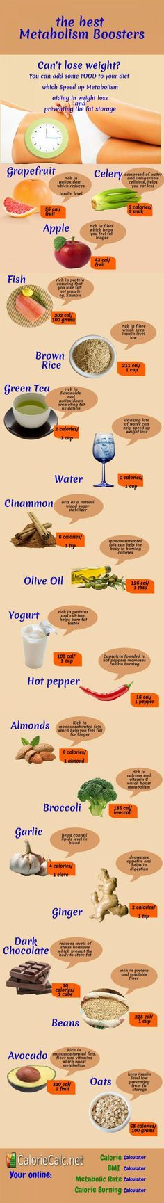 Metabolism boosters, the first step of loosing weight