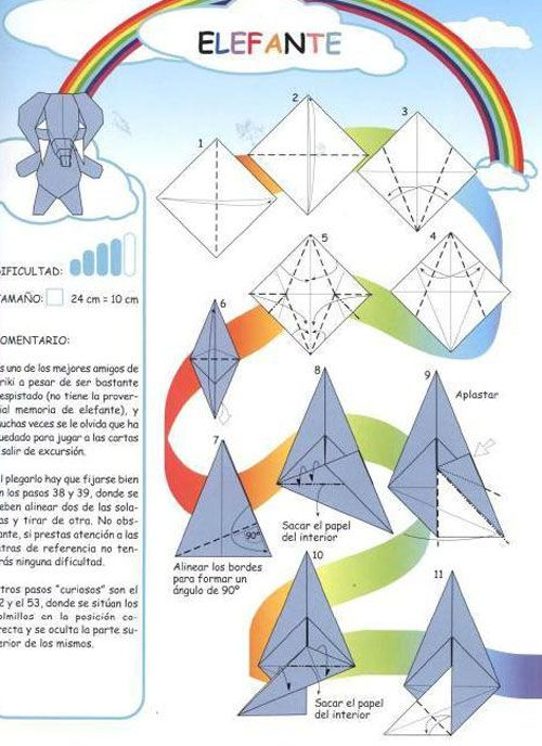 money origami elephant instructions