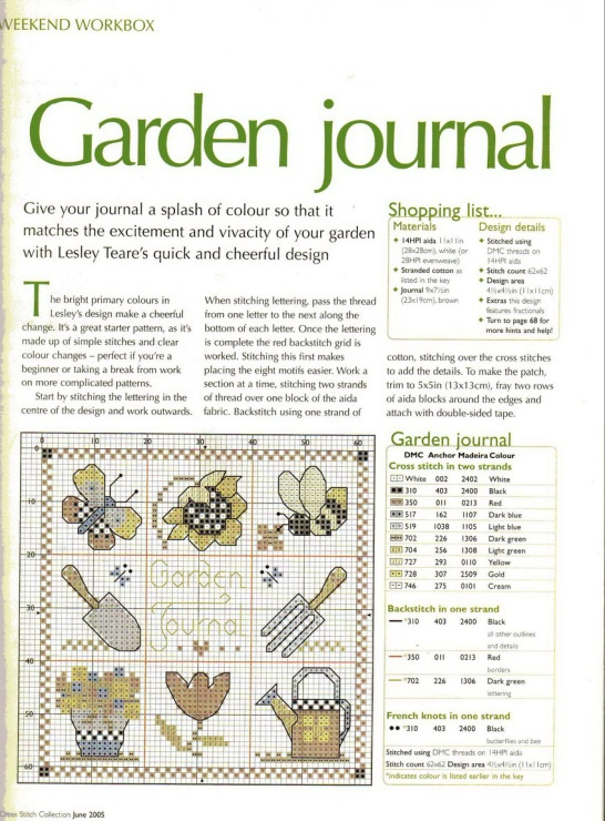 39 best images about Garden Journal on Pinterest Gardens