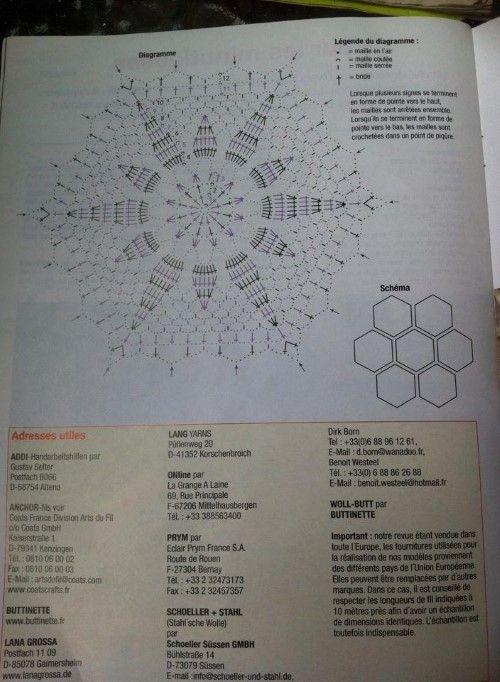 Heklanje | Sheme heklanja | Šeme za heklanje - stranica 680