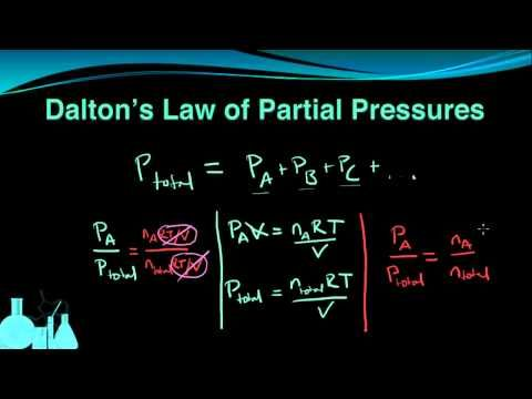 wk 24 Chemistry 7.6 Dalton's Law of Partial Pressures - YouTube