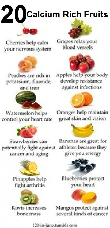 Top 20 Calcium Rich Fruits - probably lies but hey fruit is tasty