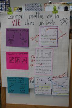 Les tableaux d'ancrage sont des outils importants pour aider les élèves à se rappeler des leçons et surtout pour favoriser l'autonomie dans l'utilisation des stratégies et procédé…