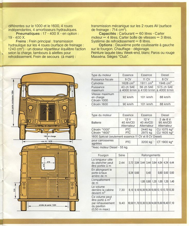 Brochure 1000 1600 05 t1 t2 and busses for Food truck blueprints