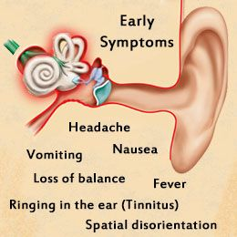 Inner ear infection treatment adults