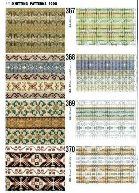 1205 best Fair isle images on Pinterest | Patterns, Stricken and ...