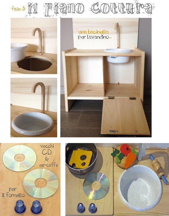 Oltre 25 idee originali per Cucina giocattolo su Pinterest ...