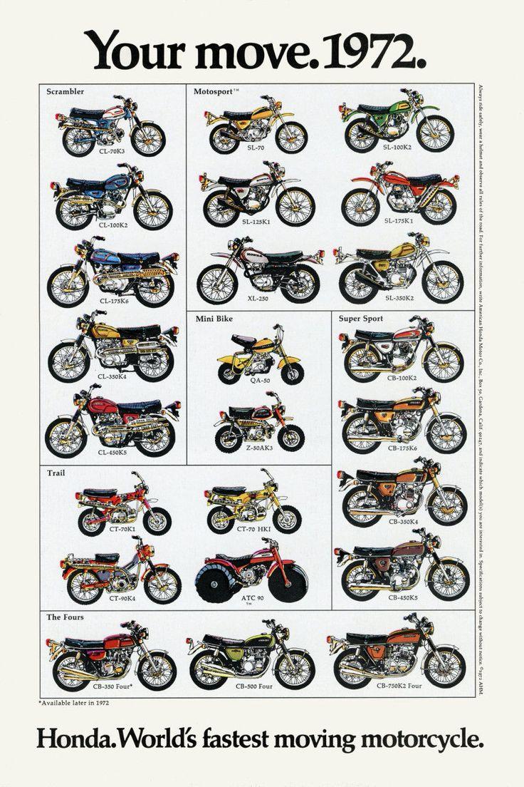 1972 Honda Line Up Full Line Vintage Motorcycle Poster Print 36x24 | eBay