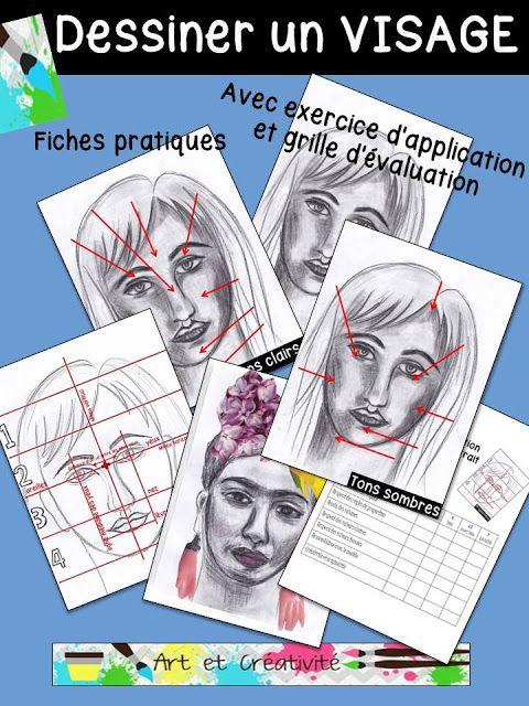 ressources artistiques et éducatives: Dessiner un visage - le PORTRAIT en arts Plastiques