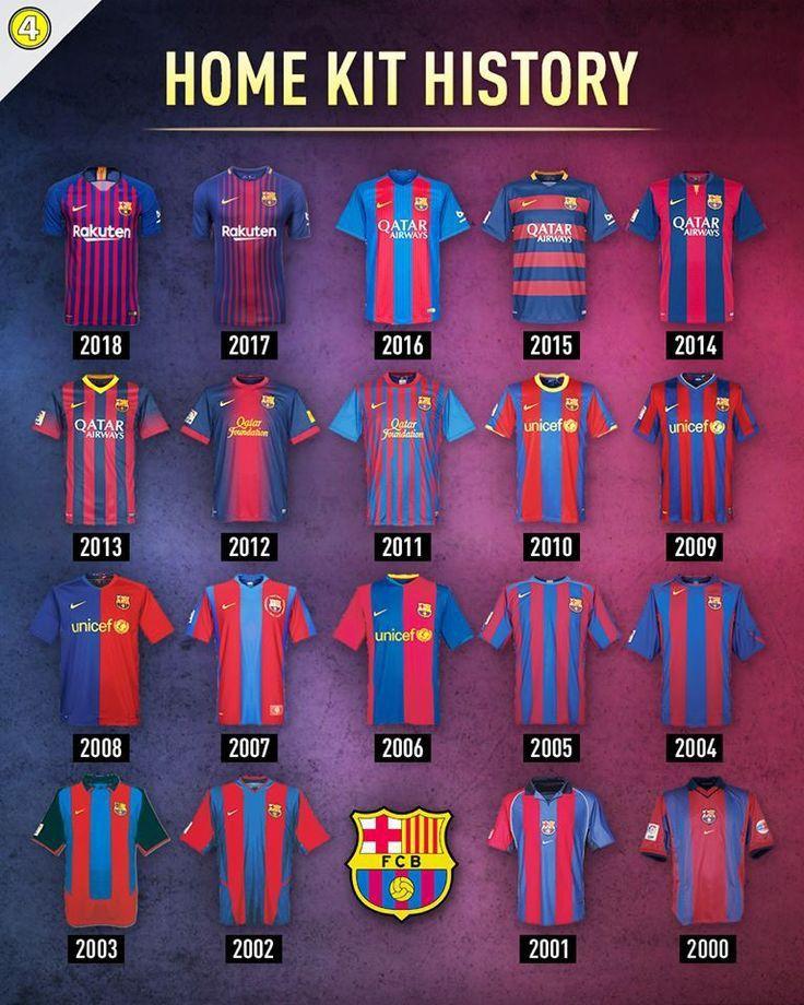 Barcelona Home Kit History Barcelona Soccer Barcelona Team Barcelona Futbol Club