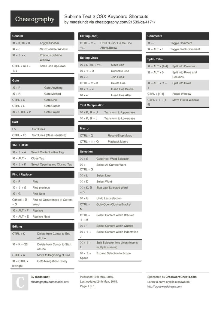 Sublime Text 2 OSX Keyboard Shortcuts by madslundt http://www.cheatography.com/madslundt/cheat-sheets/sublime-text-2-osx/ #cheatsheet #sublime