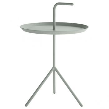 DLM table, mint
