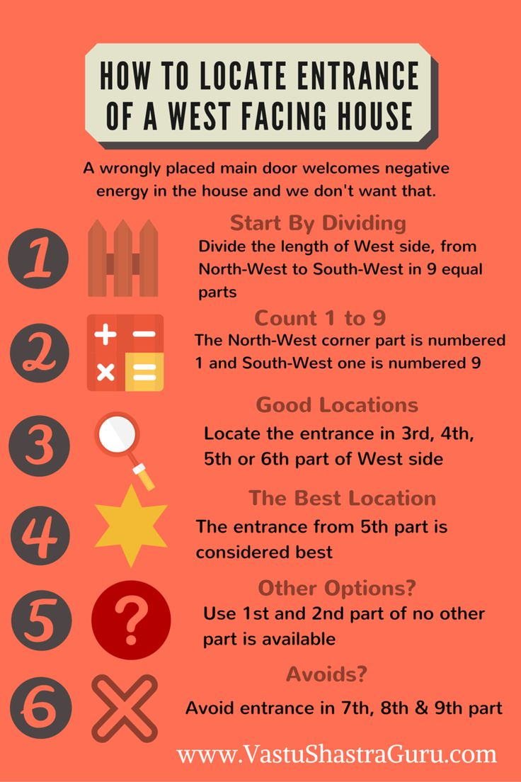 Want to correctly locate the #entrance of your #west facing #house? Here's an #infographic that'll tell you how to do just that as per #vastu #shastra More @ http://www.vastushastraguru.com/west-facing-house-vastu/ #VastuShastra, #WestFacingHouseVastu, #VastuTips, #House, #Home, #MainDoor, #HouseEntrance, #FrontDoor