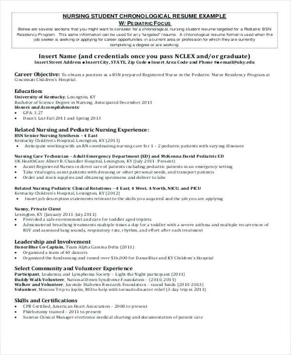 Nurse Cv Resume Templates Save The Pin In Your Collection Feel Free To Tag Share Or Commen Nursing Resume Template Student Nurse Resume Nursing Resume