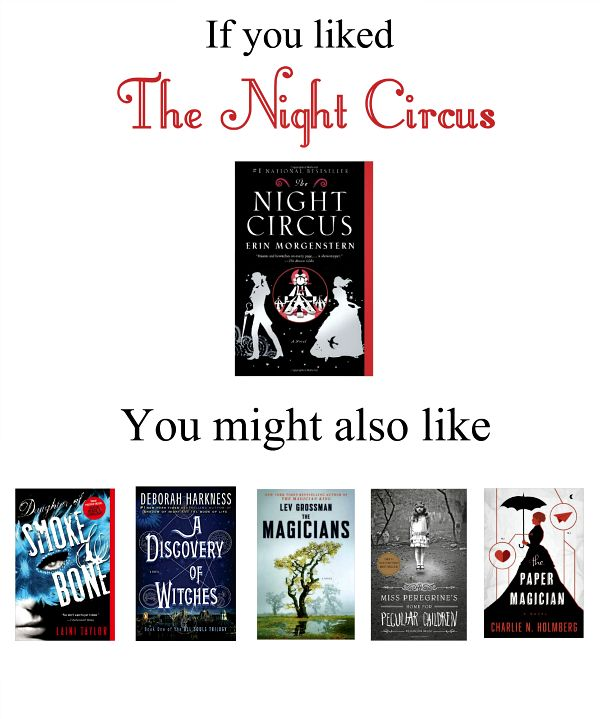 Books to read if you like The Night Circus, This story was so full of details I felt like I was walking around the circus itself! I didn't want it to end! Of course, it did, so I have some new books like these to add to my reading list.