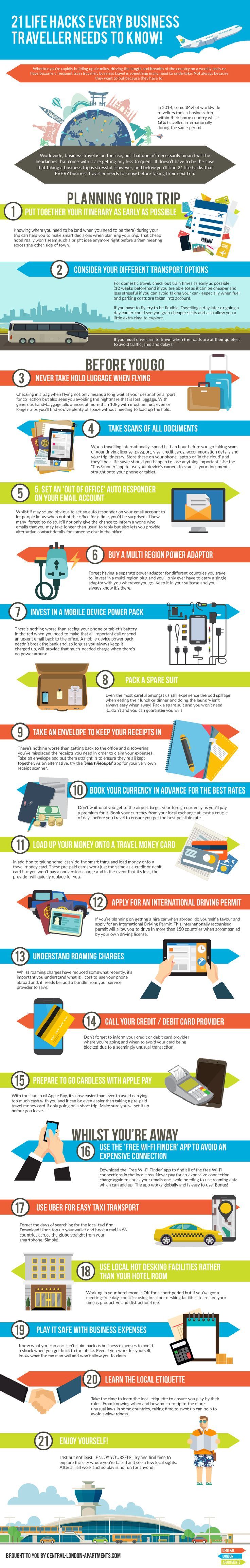 21 Life Hacks Every Business Traveller Needs To Know [Infographic]