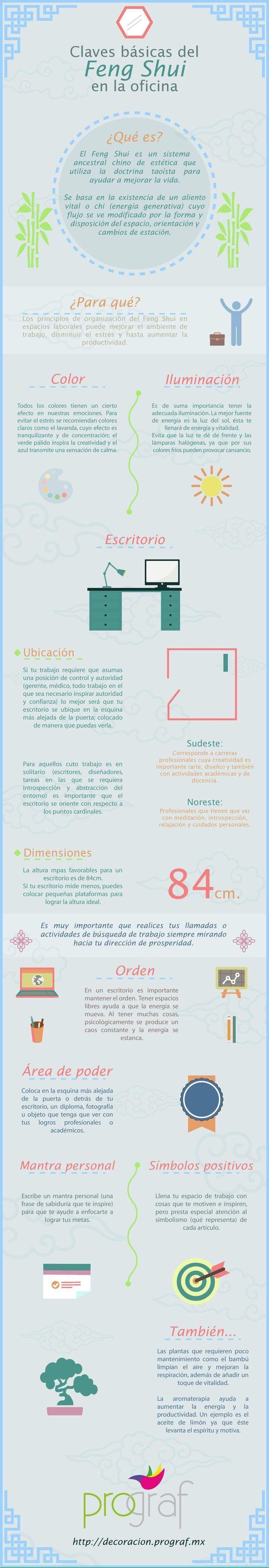 The 25 best feng shui habitacion ideas on pinterest - Que es el feng shui ...