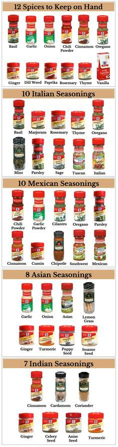 List of spices you should always have! #baking #cooking #recipes
