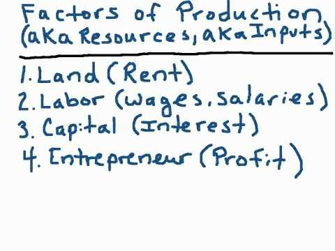 AP Economics Scarcity and Resources