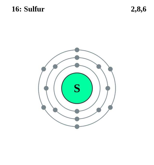 atom diagram for calcium
