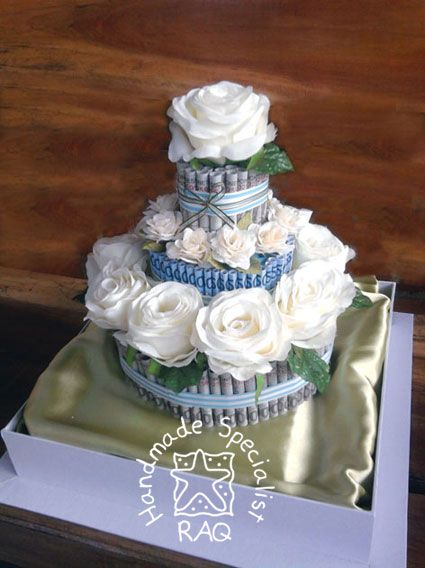 Mahar Uang  -Telp. 08128228232  email: raq_craft@yahoo.com