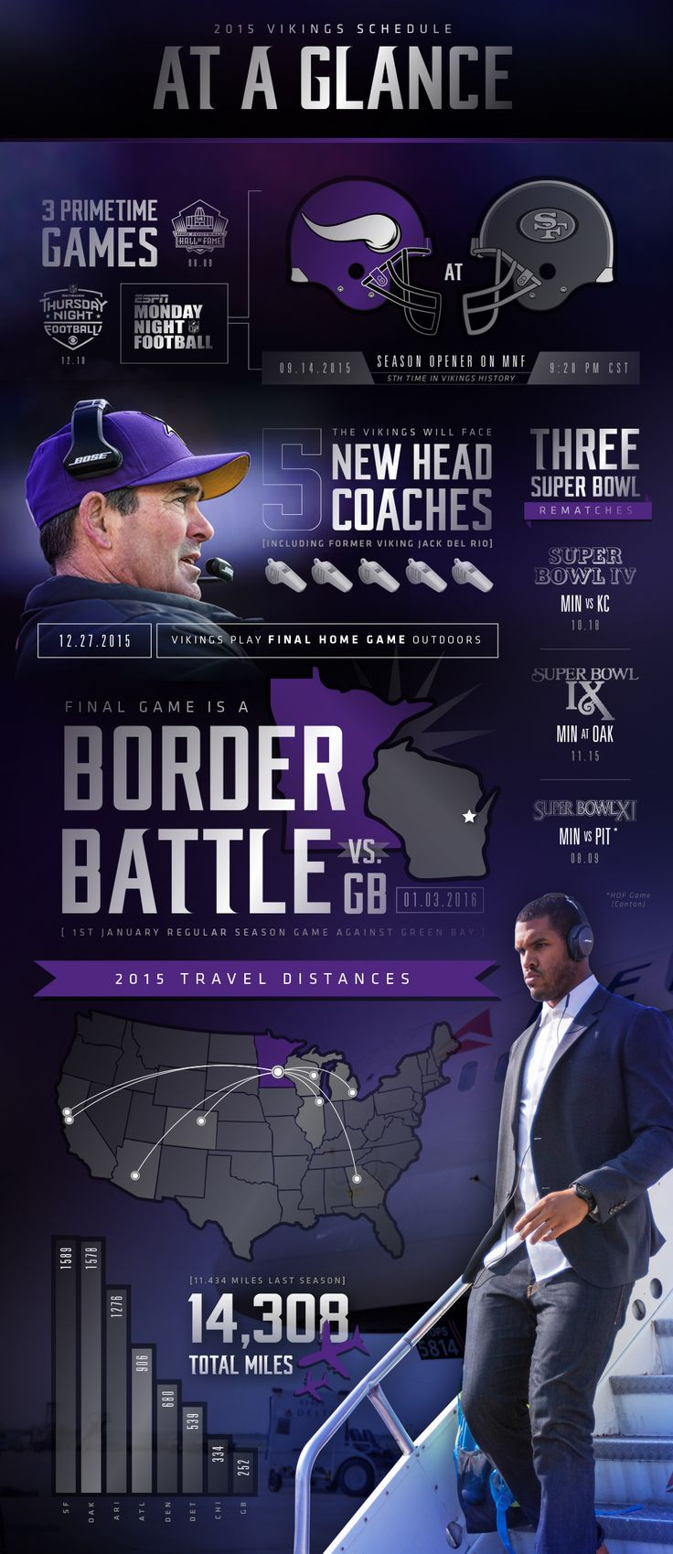 2015 Vikings Schedule 'At a Glance' Infographic on Behance