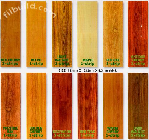 Wood Laminate Flooring Lifting: High Density Fiberboard (HDF) / Laminated Flooring By