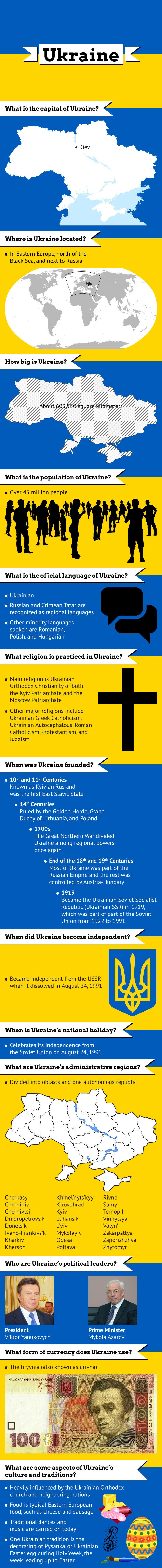 Infographic of Ukraine Facts