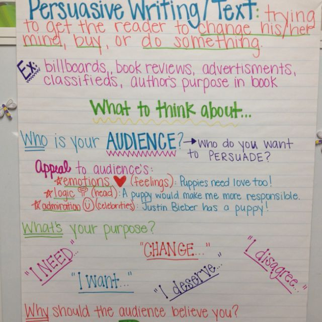 anchor chart describing examples of persuasive writing and