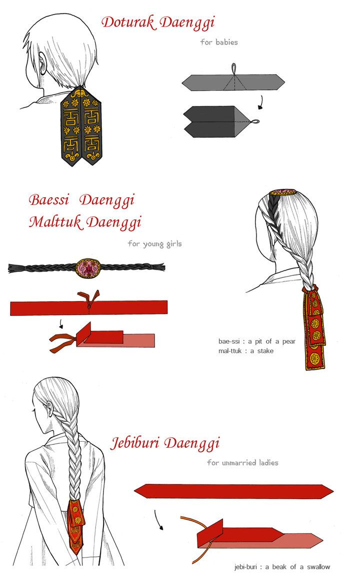 Girl's Hair Style of the Joseon Dynasty - Daenggi 2 by Glimja on deviantART