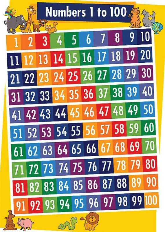 Printable Charts Of Number 1 100 For Kids Printable Chart How To Memorize Things School Coloring Pages