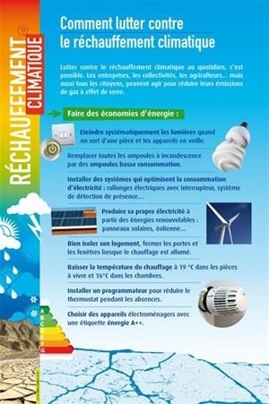Affiche lutter contre le réchauffement climatique