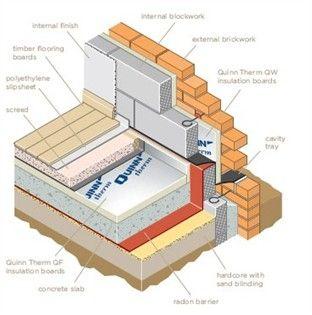 InsulationFloor
