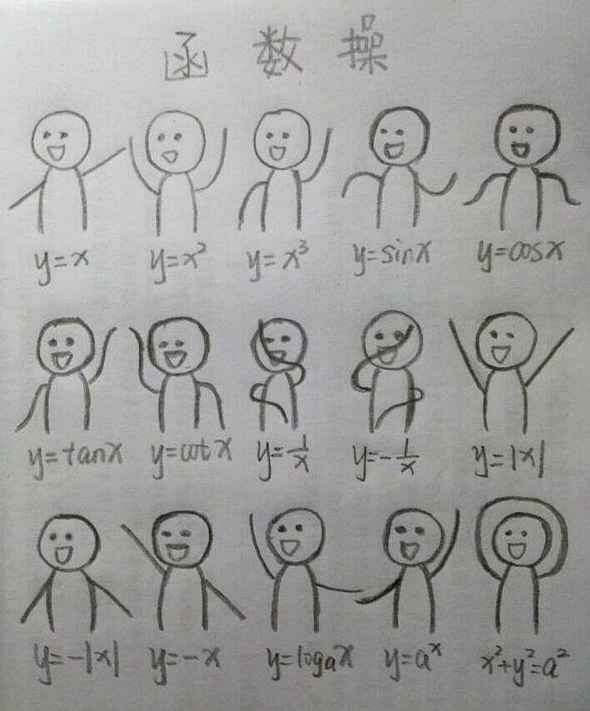 I think this is one of the most cutest things brought into math (except me).