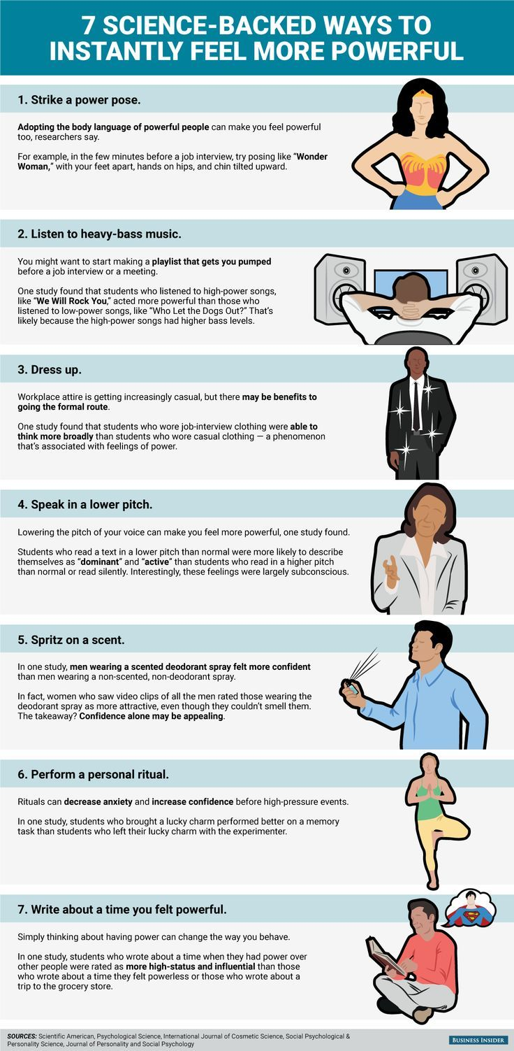 Body language & confidence. 7 science-backed simple body language secrets to instantly feel more powerful & confident.