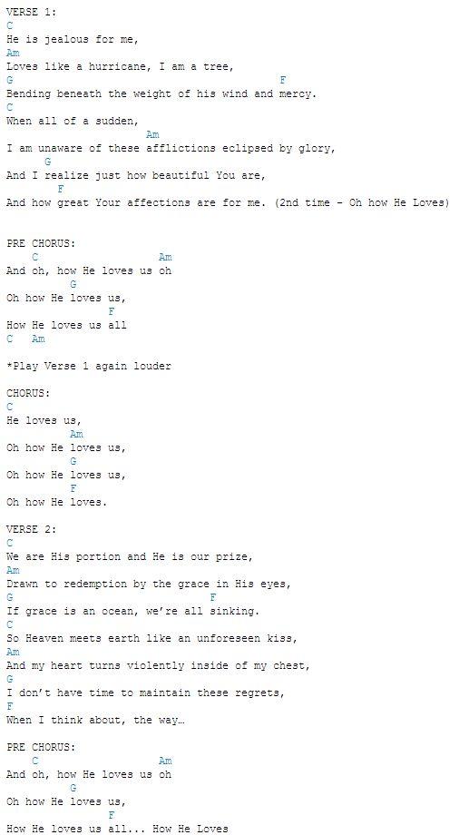 how he loves ♫ christian song ♫ ukulele chords