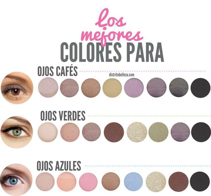"""Normal y """"Corriente""""... El blog para mujeres con Chispa*: Elije la sombra que mejor te va según tu color de ..."""