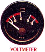 Typical Voltmeter