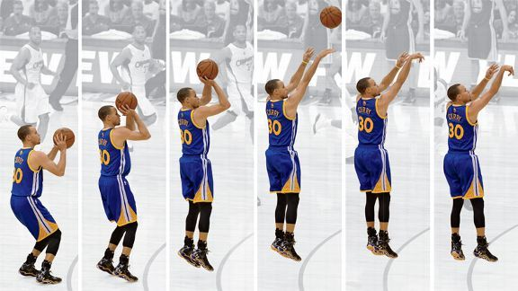 Stephen Curry's perfect jump shot